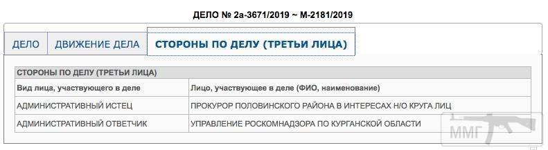 54041 - Роскомнадзор