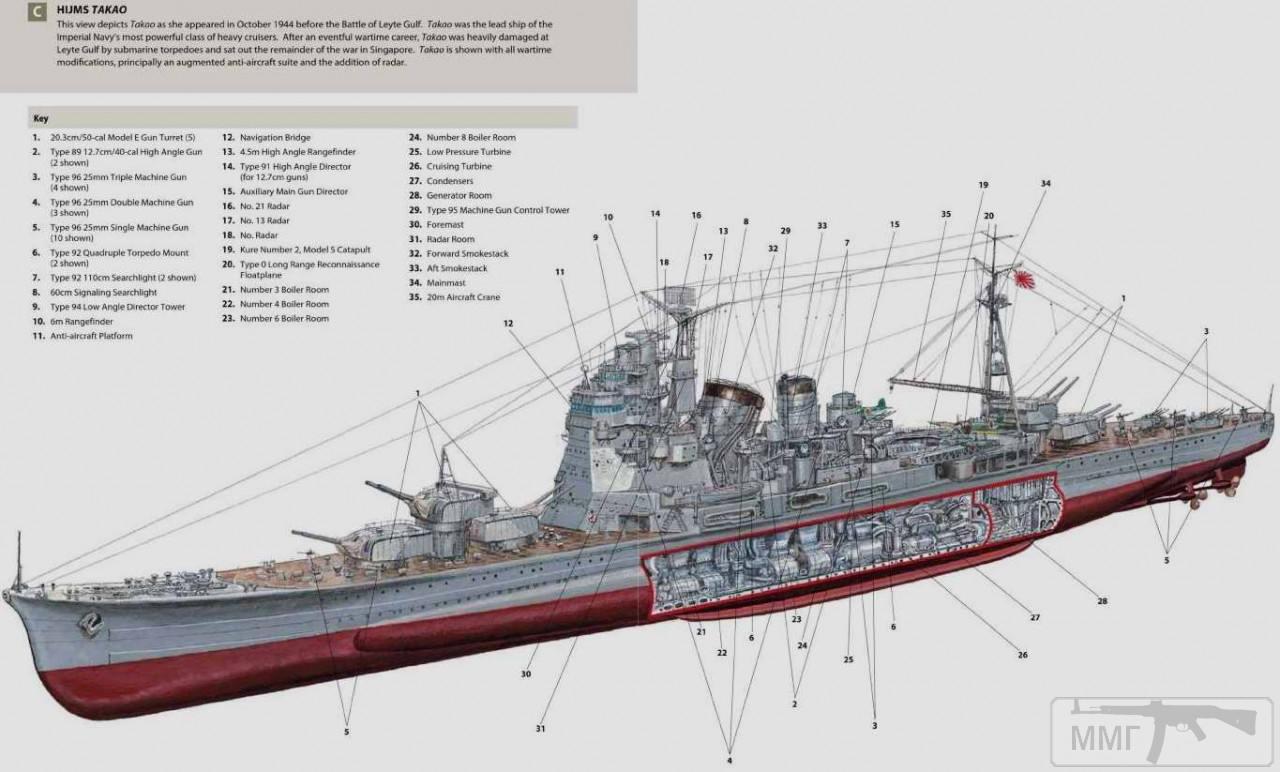 56430 - Корабли – уроды.