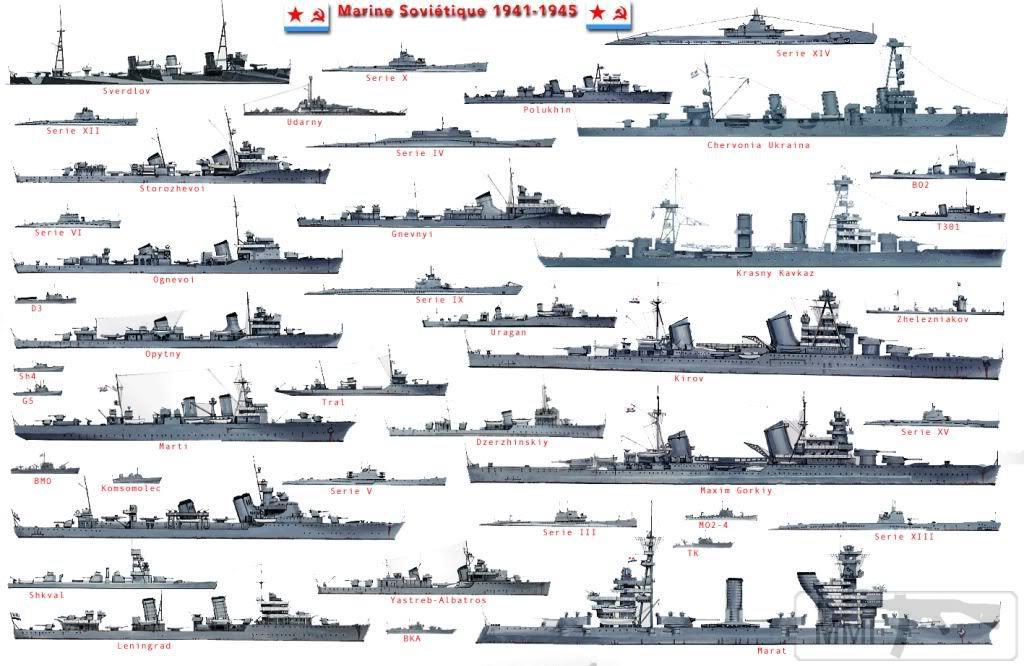 56538 - ВМФ СССР