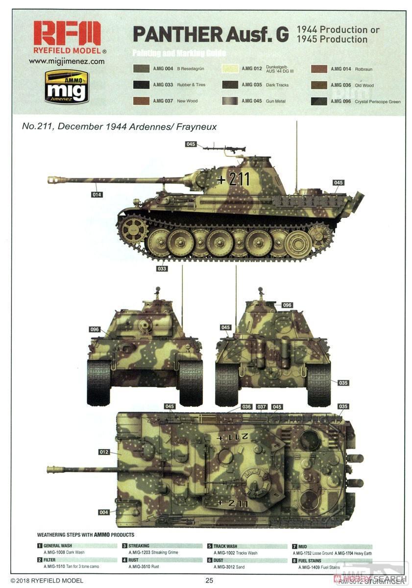 57740 - Обзор моделей и афтемаркета.