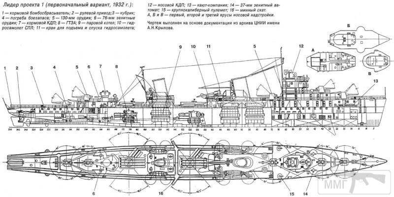 58151 - ВМФ СССР