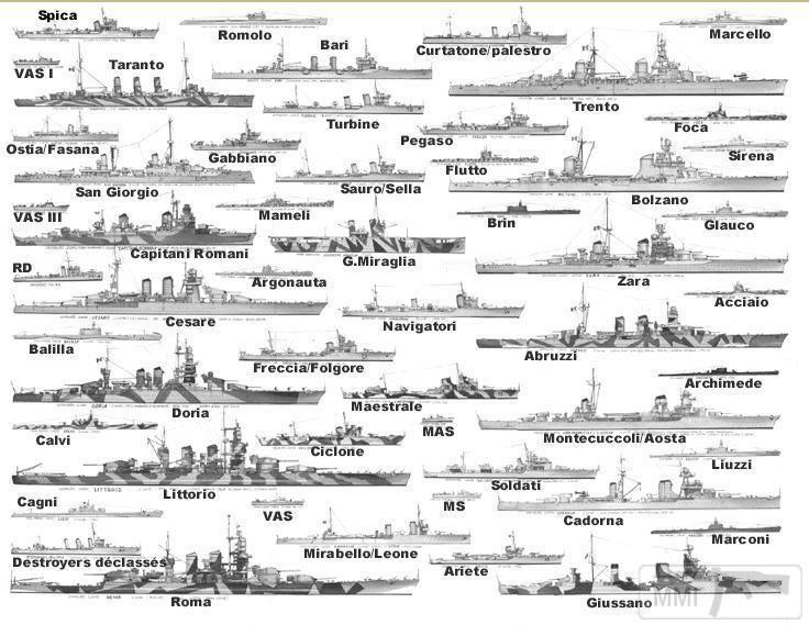 58203 - Regia Marina - Italian Battleships Littorio Class и другие...