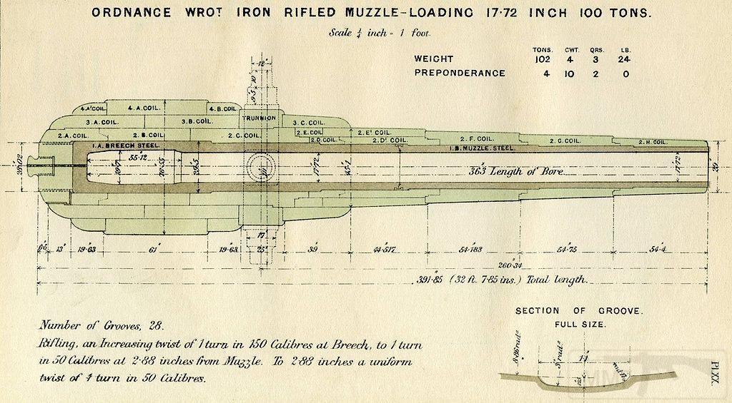 5977 - Корабельные пушки-монстры в музеях и во дворах...