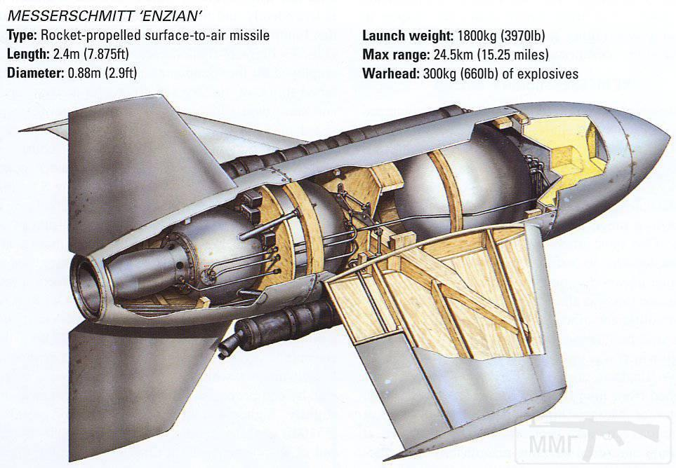 6008 - Зенитные ракеты Вермахта