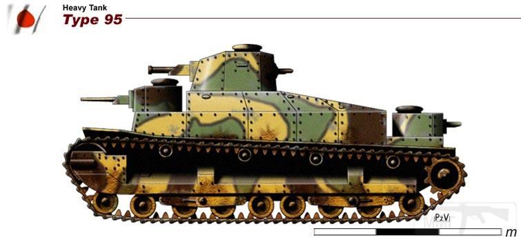 6077 - Танк Type 2595