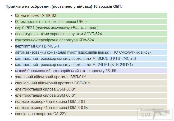 60786 - Реалії ЗС України: позитивні та негативні нюанси.
