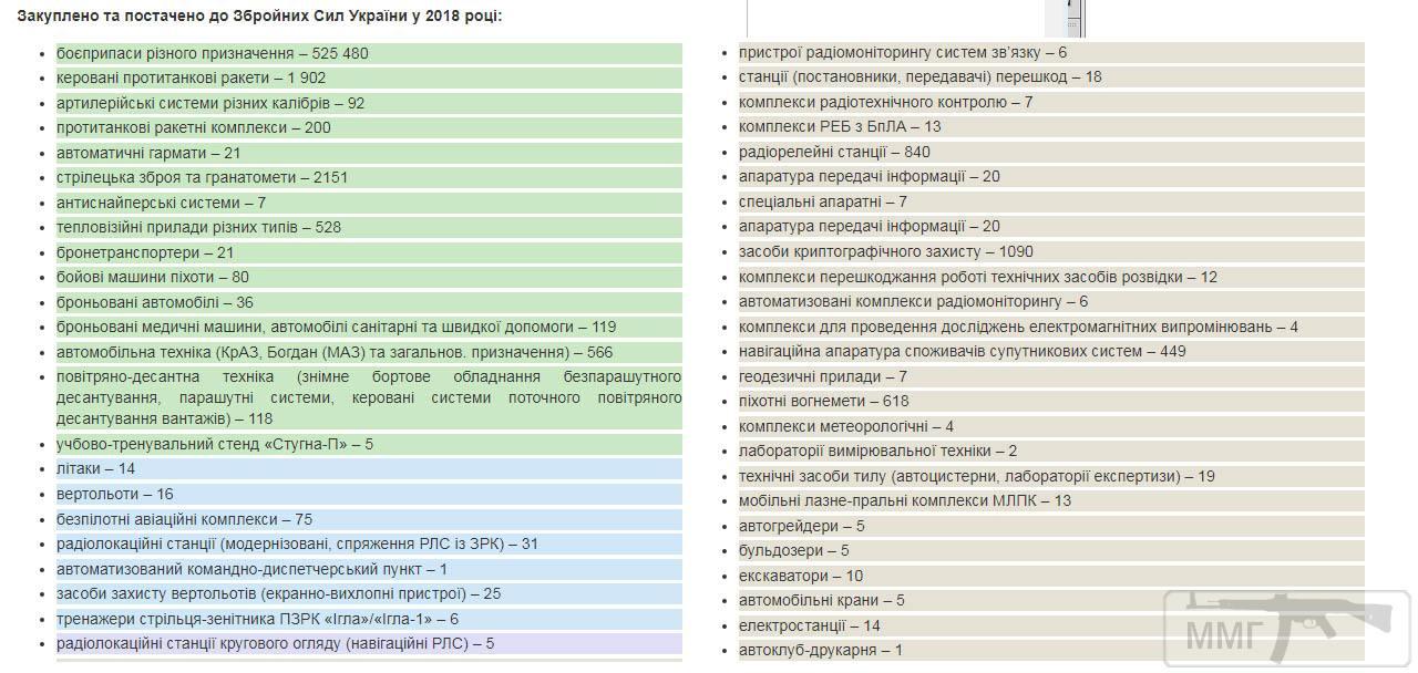 60787 - Реалії ЗС України: позитивні та негативні нюанси.