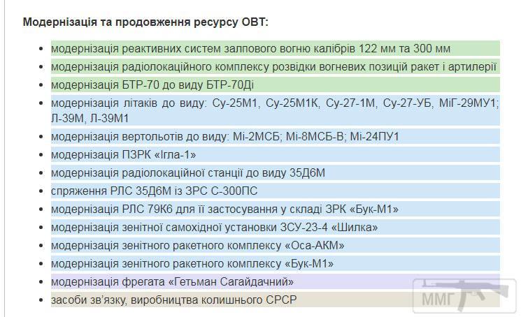 60788 - Реалії ЗС України: позитивні та негативні нюанси.