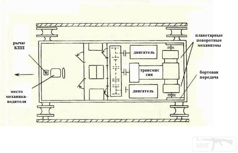6079 - Расположение отделений танка Type 100, схема установки двигателей и трансмиссии в МТО