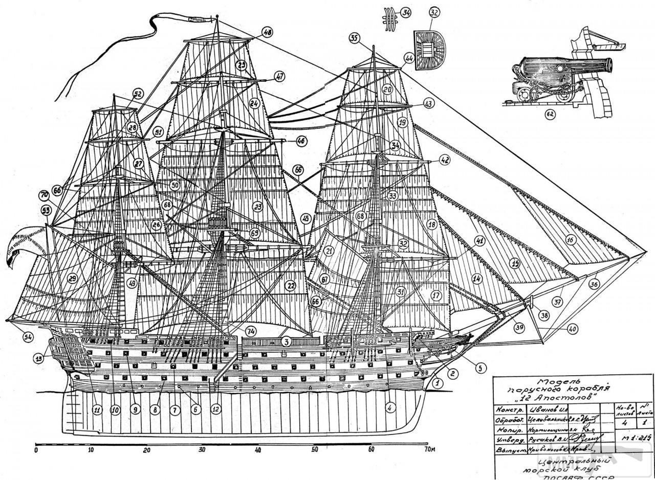 61066 - Паруса и яхтинг