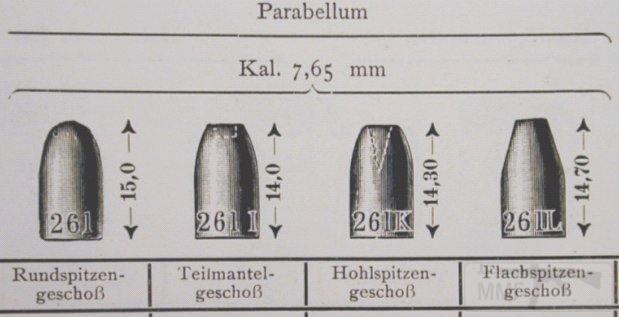 6116 - Краткая энциклопедия патронов для стрелкового оружия