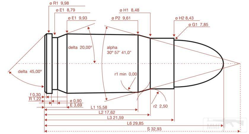 6118 - Краткая энциклопедия патронов для стрелкового оружия