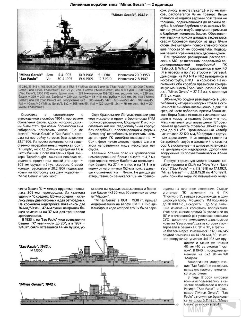 62294 - Флоты стран Южной Америки