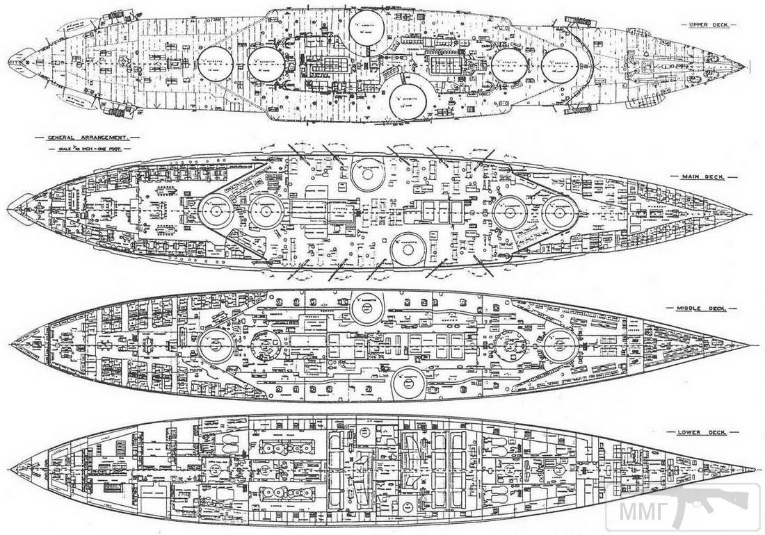 62298 - Флоты стран Южной Америки