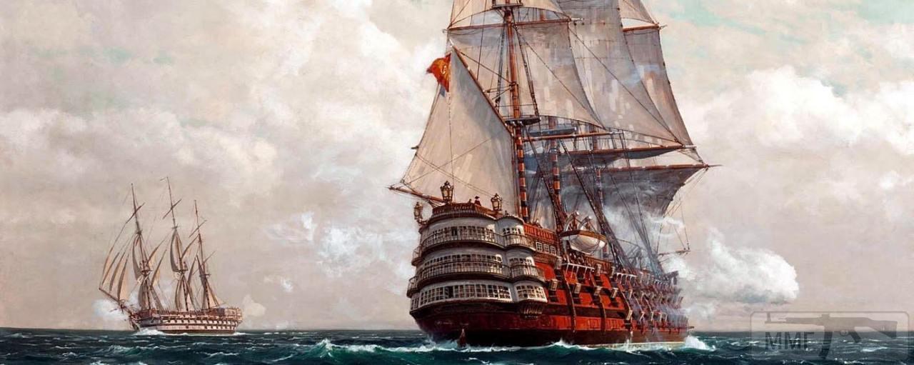 63401 - Паруса и яхтинг