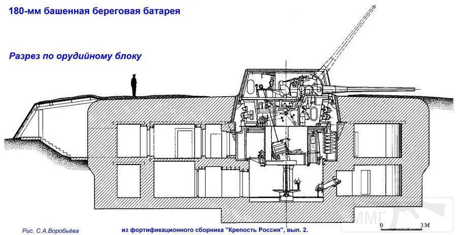6414 - Корабельные пушки-монстры в музеях и во дворах...