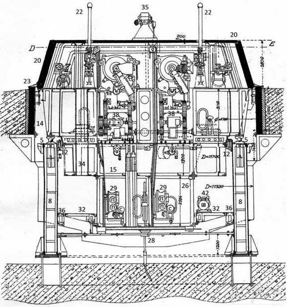 6579 - Корабельные пушки-монстры в музеях и во дворах...