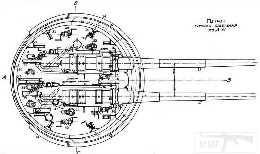 6580 - Корабельные пушки-монстры в музеях и во дворах...