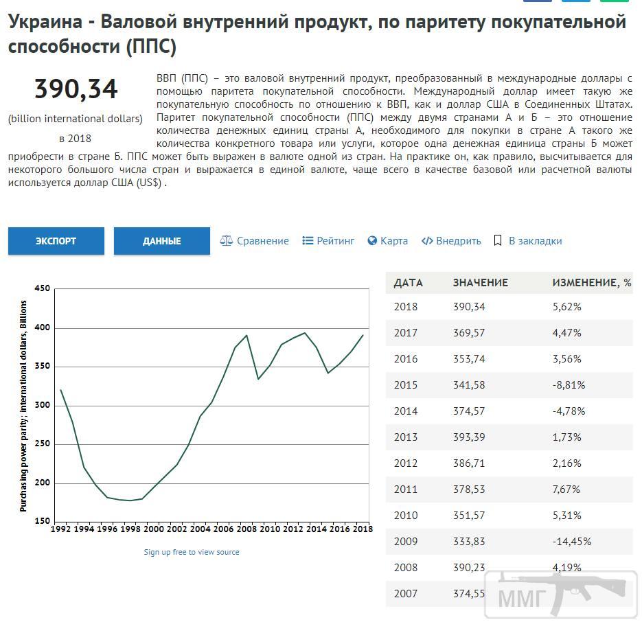 67685 - Украина - реалии!!!!!!!!