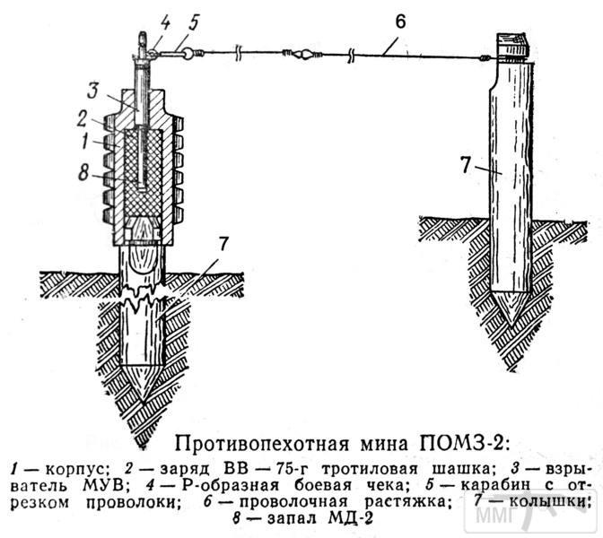 68081 - Створення ММГ патронів та ВОПів.