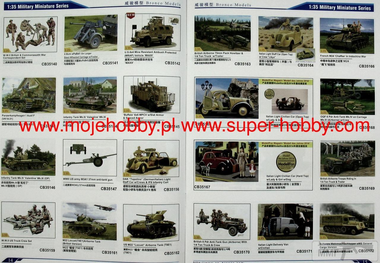 68380 - Обзор моделей и афтемаркета.