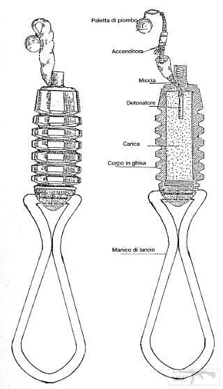 69235 - Створення ММГ патронів та ВОПів.