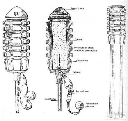 69236 - Створення ММГ патронів та ВОПів.