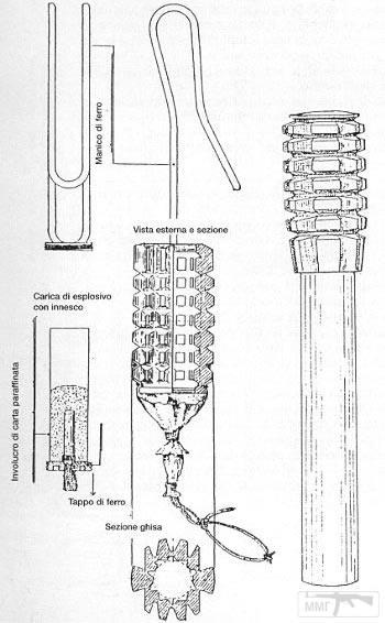 69237 - Створення ММГ патронів та ВОПів.