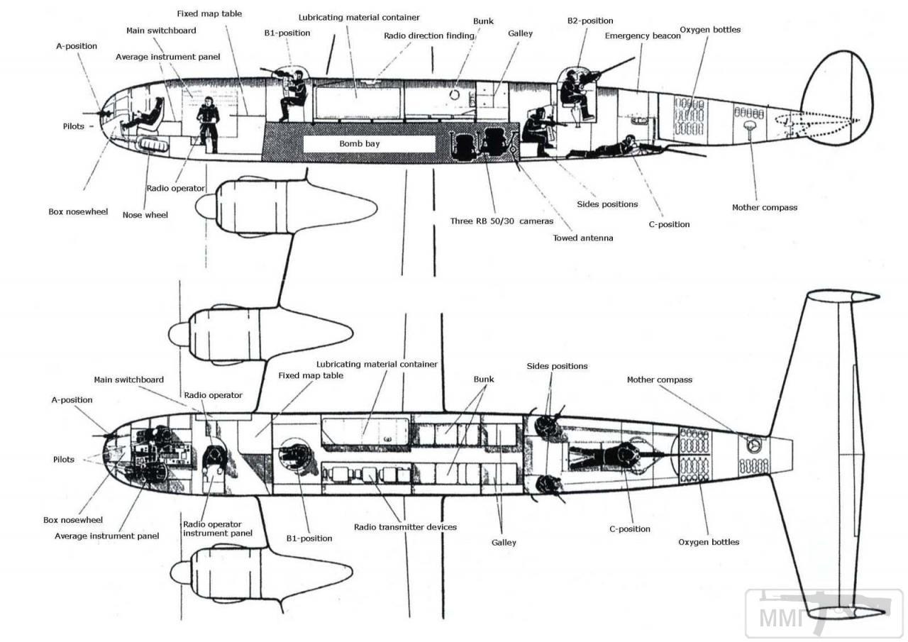 69277 - Самолеты Luftwaffe