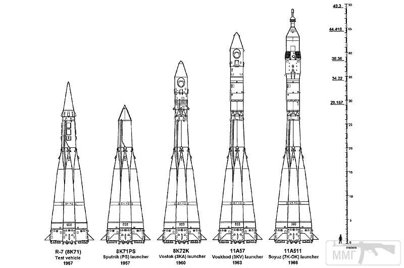 69758 - Освоение космоса - начало