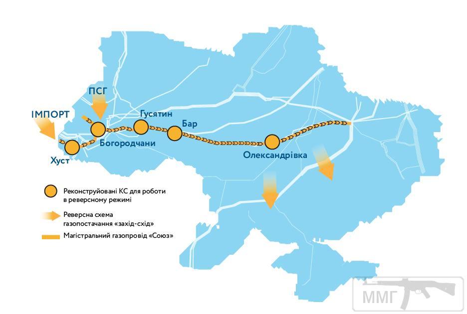 70638 - Украина - реалии!!!!!!!!