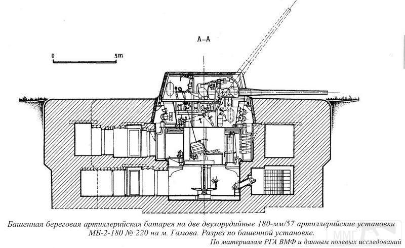 7067 - Корабельные пушки-монстры в музеях и во дворах...