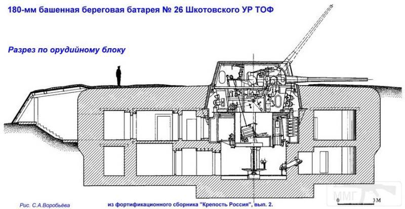 7068 - Корабельные пушки-монстры в музеях и во дворах...