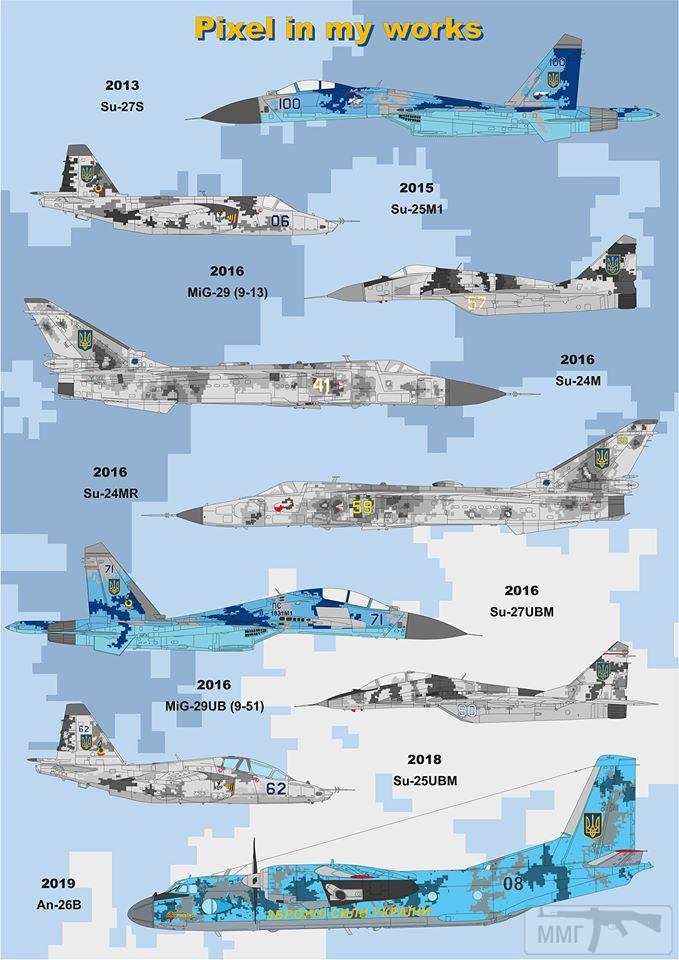 73570 - Воздушные Силы Вооруженных Сил Украины