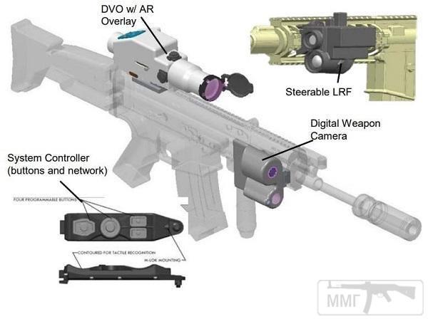 73913 - Стрелковое оружие ближайшего будущего...