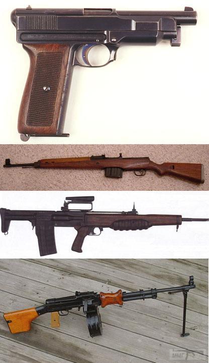 74141 - Фототема Стрелковое оружие