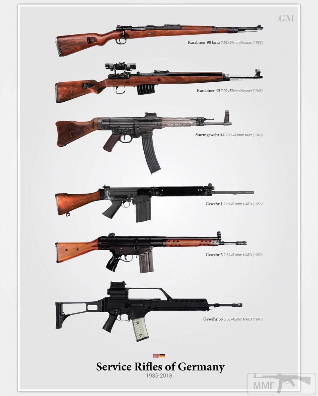 74503 - Фототема Стрелковое оружие
