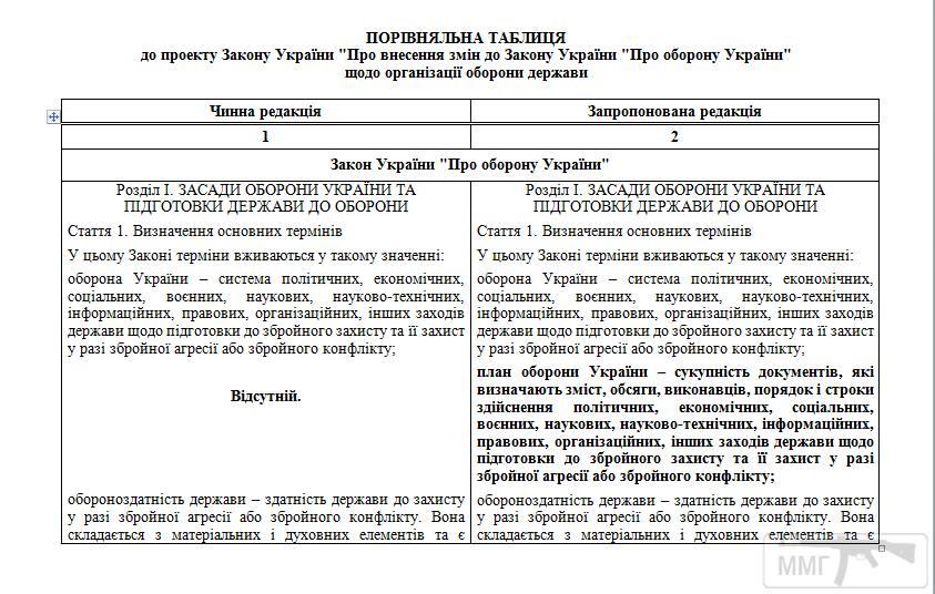 75291 - Украина - реалии!!!!!!!!