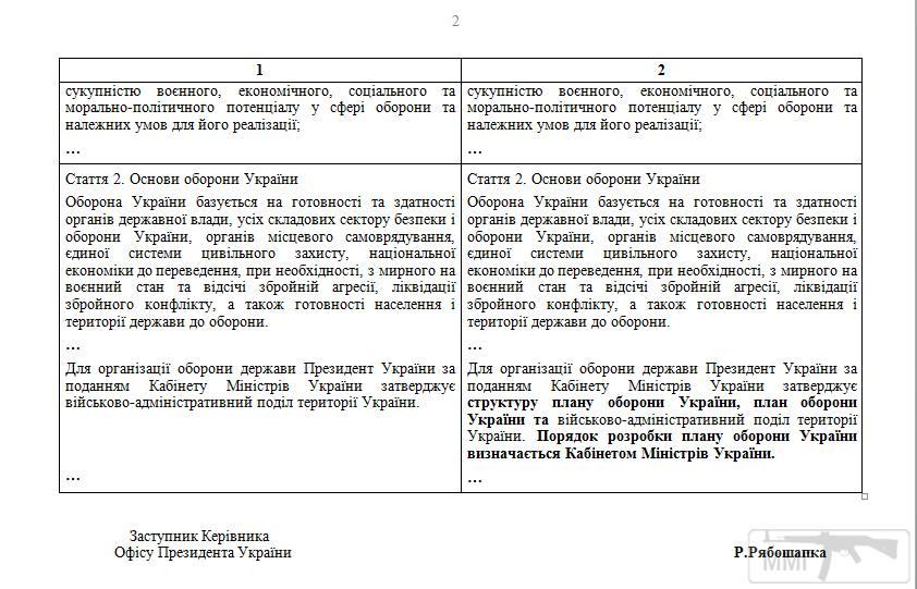75292 - Украина - реалии!!!!!!!!
