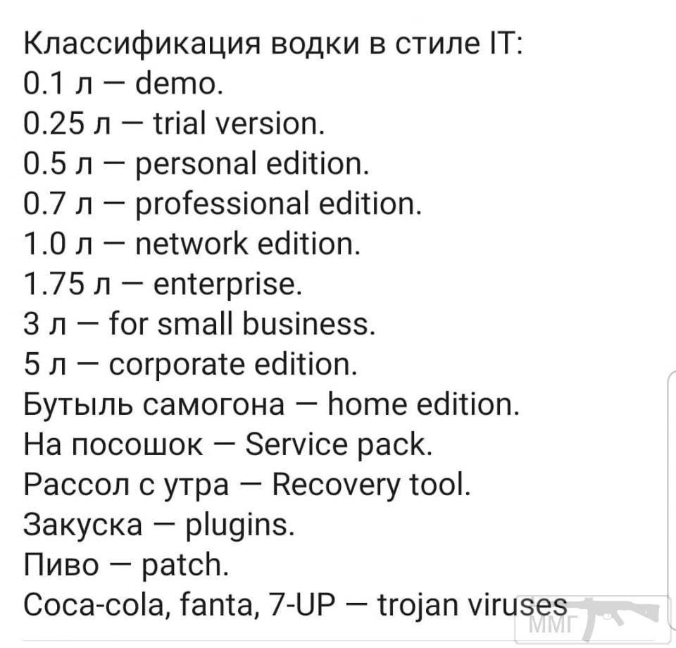 76300 - Пить или не пить? - пятничная алкогольная тема )))