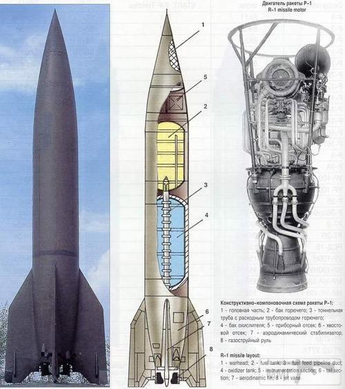 76373 - Ракетная техника Рейха