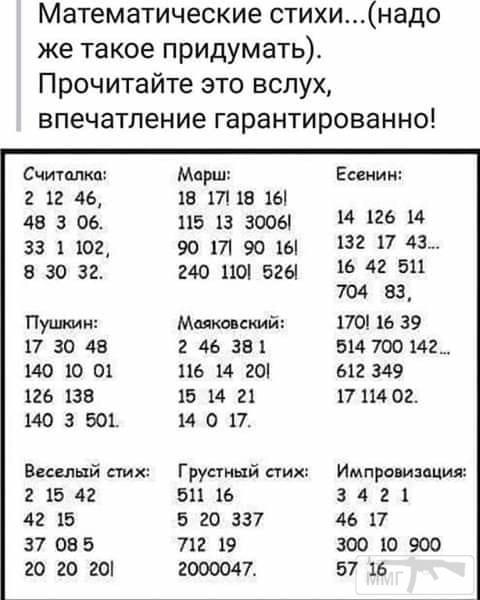 76842 - Пить или не пить? - пятничная алкогольная тема )))