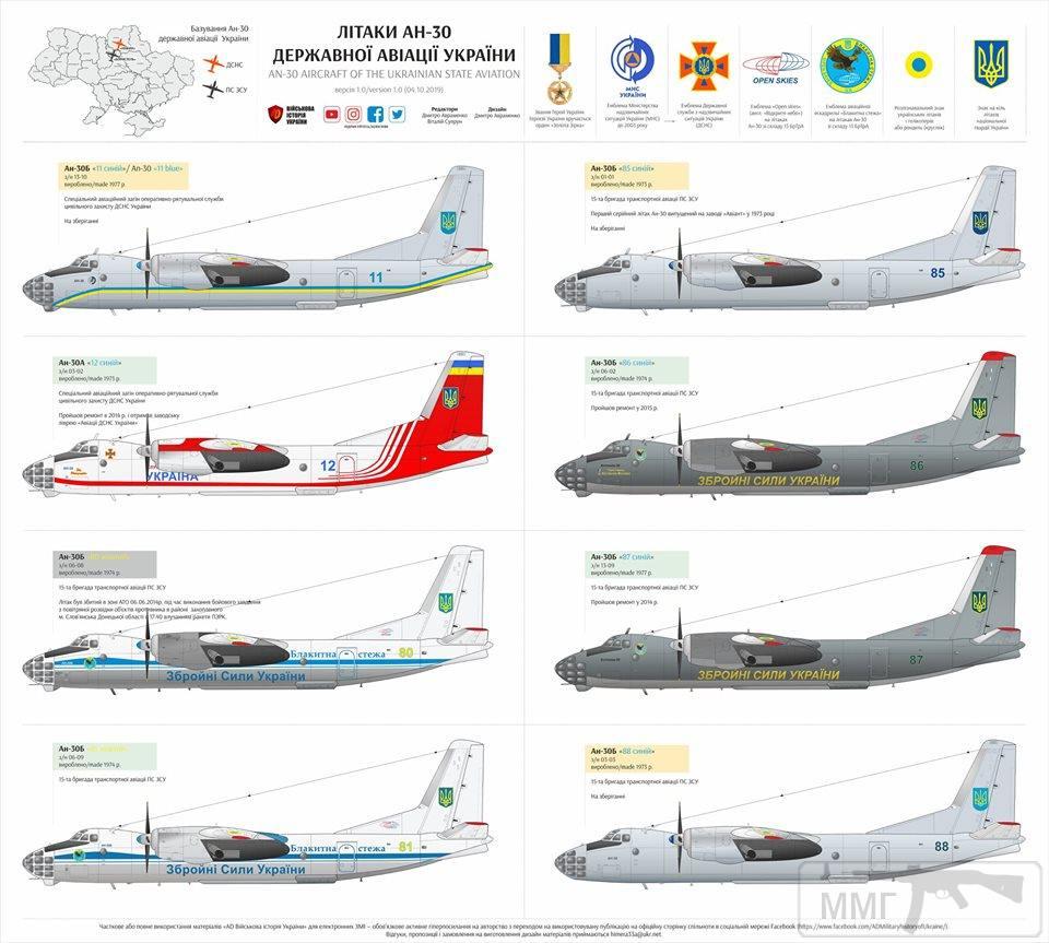 76976 - Воздушные Силы Вооруженных Сил Украины