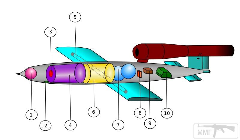 77298 - Ракетная техника Рейха