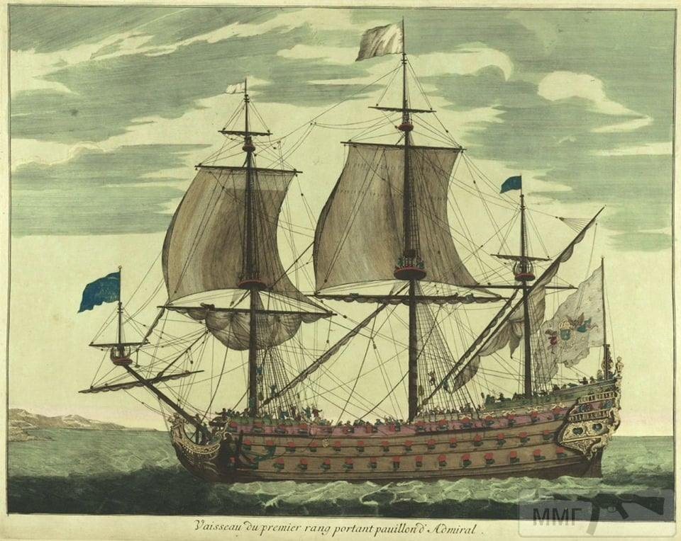 77519 - Паруса и яхтинг