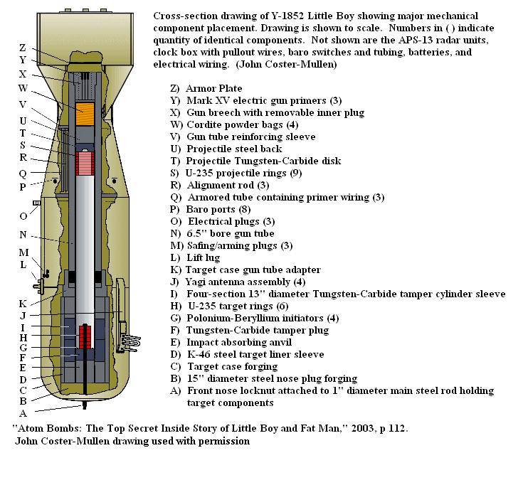 7758 - Хиросима и Нагасаки