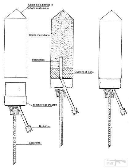 79058 - Створення ММГ патронів та ВОПів.