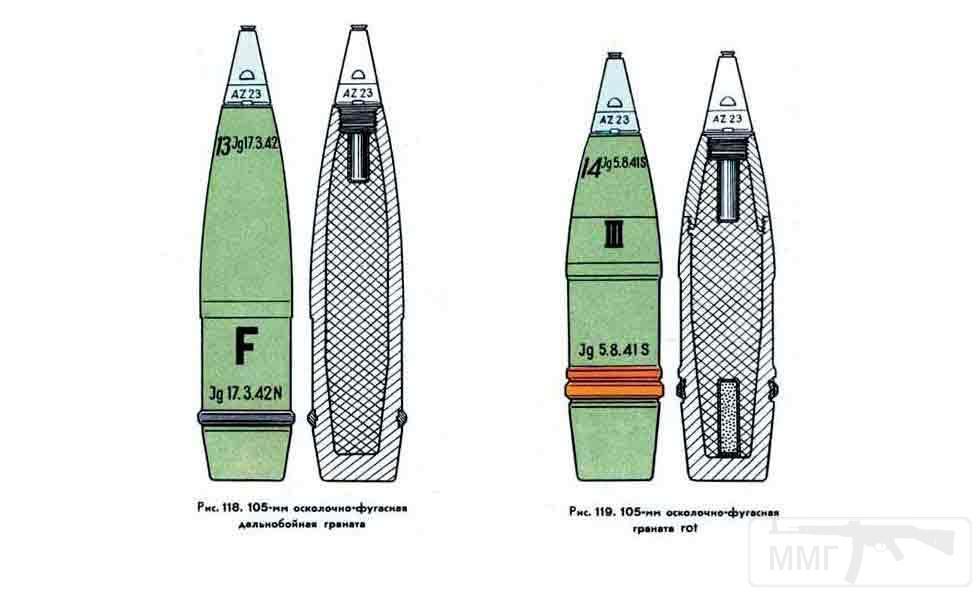 7963 - Немецкая артиллерия второй мировой