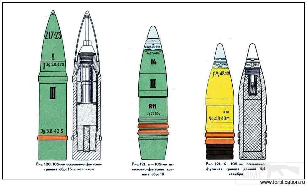 7964 - Немецкая артиллерия второй мировой