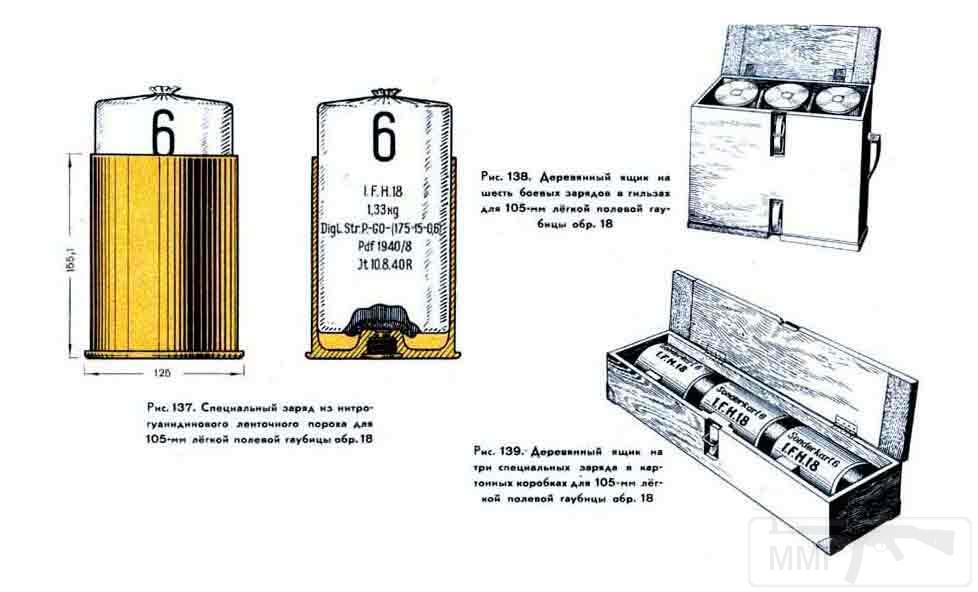 7972 - Немецкая артиллерия второй мировой